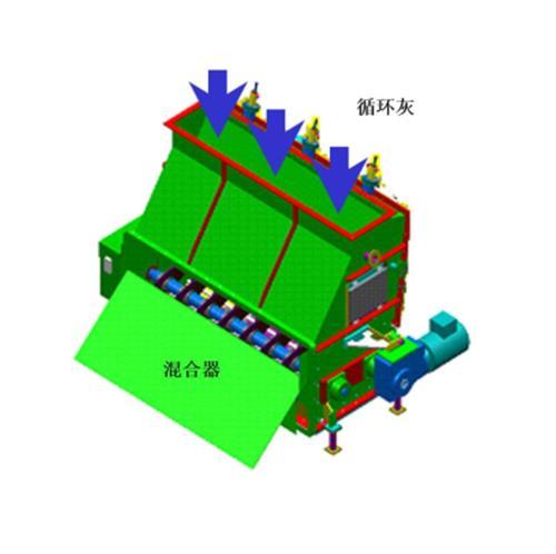 烟气脱硫-CycCa干法脱硫除尘一体化技术