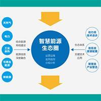 工業園區智慧能源管理平臺