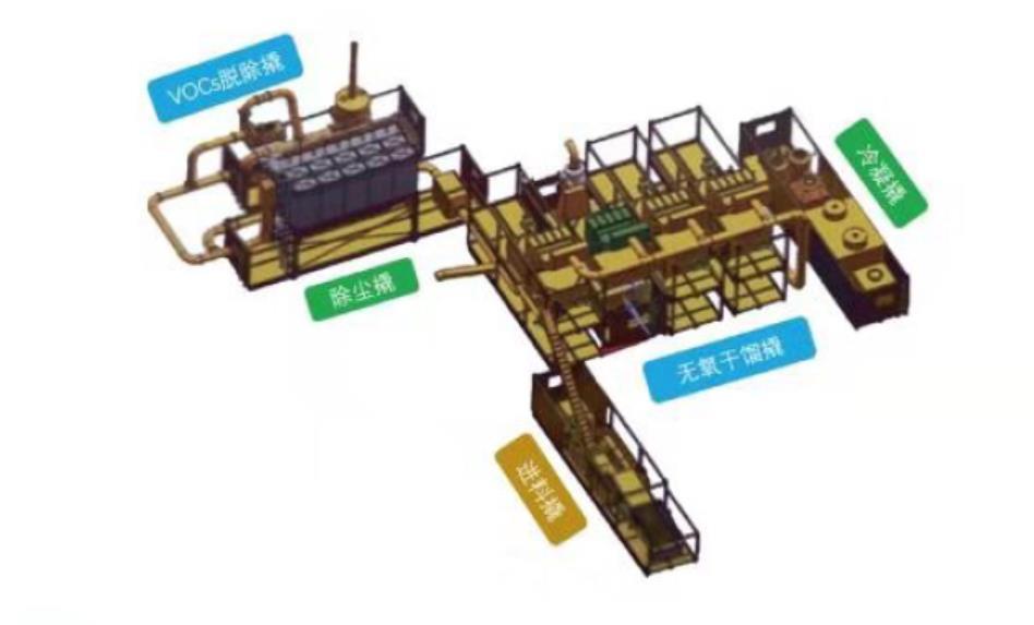 油泥处理-热相分离无害化再生处理技术